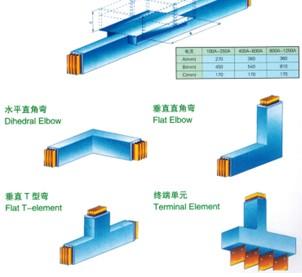 FSMC全封闭树脂浇注防水母线槽